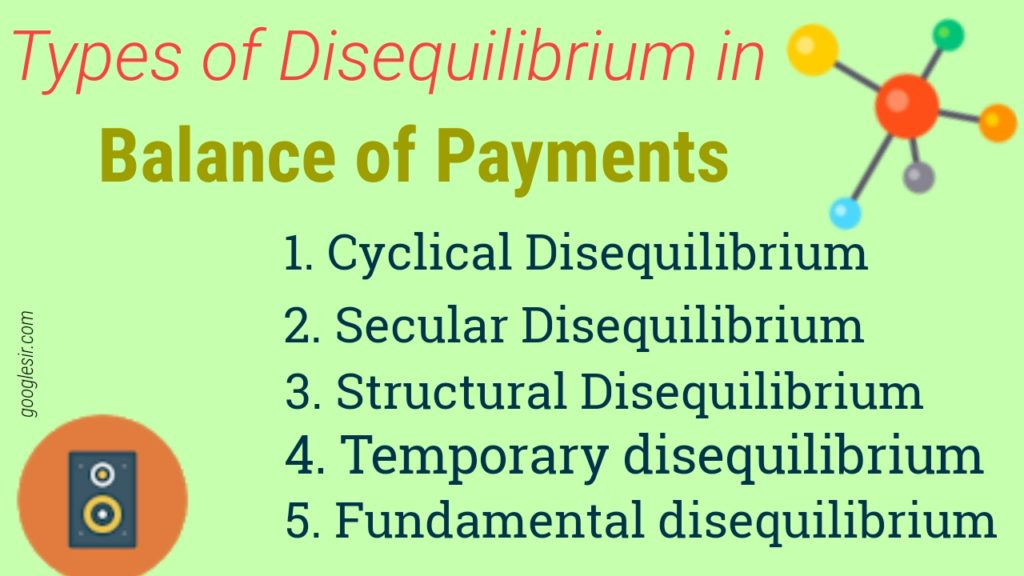 types of disequilibrium in balance of payments