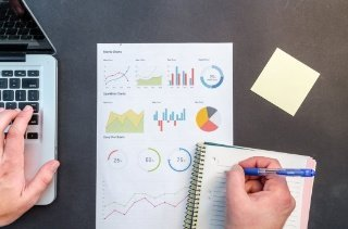 features and objectives of business environment