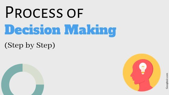What is the process of decision making in management?