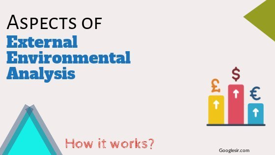 Aspects of external environmental analysis